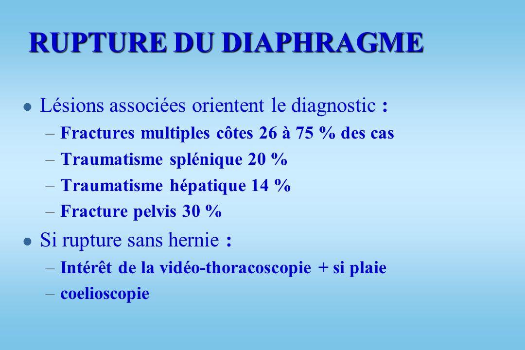 HERNIE DIAPHRAGMATIQUE TRAUMATIQUE « Droite » l Diagnostic difficile « y penser » –Matité, silence –Cavité opaque –Échographie hépatique : position –R