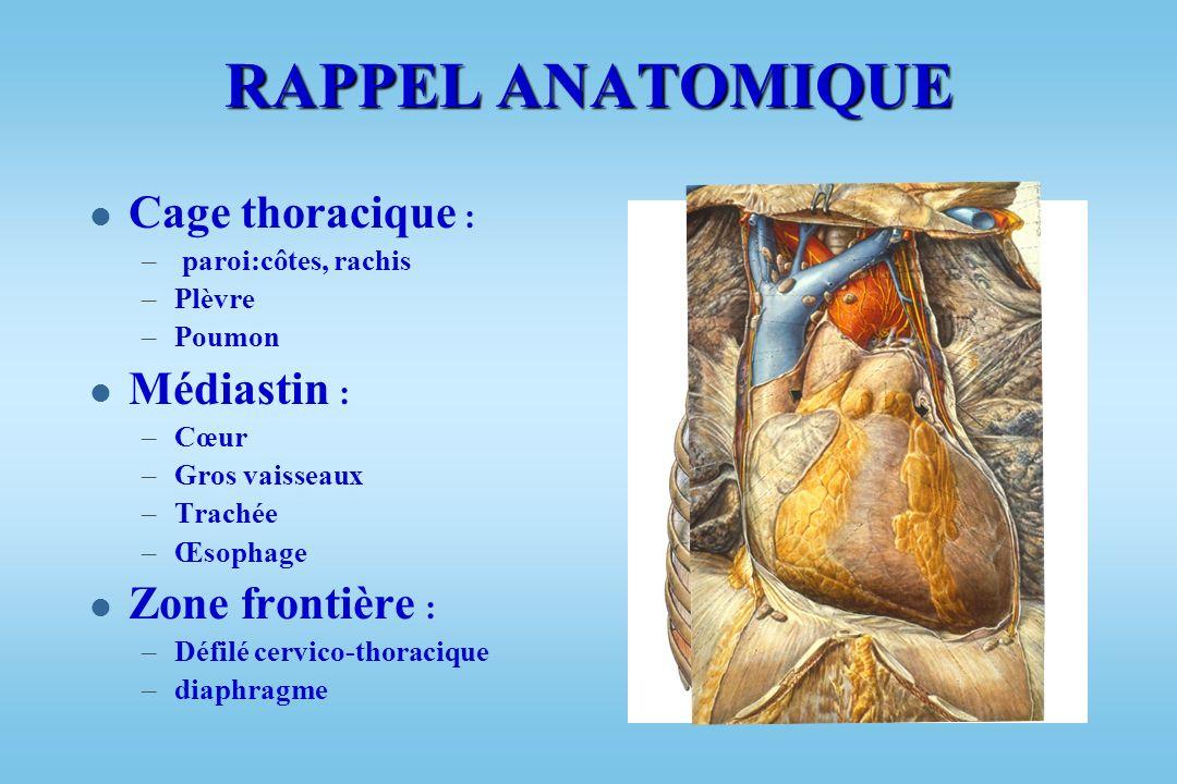 DÉTRESSE RESPIRATOIRE AUTRES FACTEURS : l Douleur : – fréquence ventilatoire – amplitude respiratoire – toux : encombrement bronchique l Instabilité p