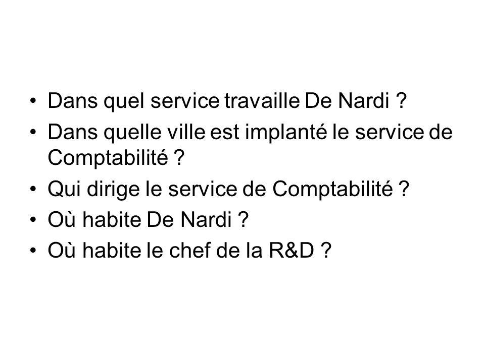 Dans quel service travaille De Nardi ? Dans quelle ville est implanté le service de Comptabilité ? Qui dirige le service de Comptabilité ? Où habite D