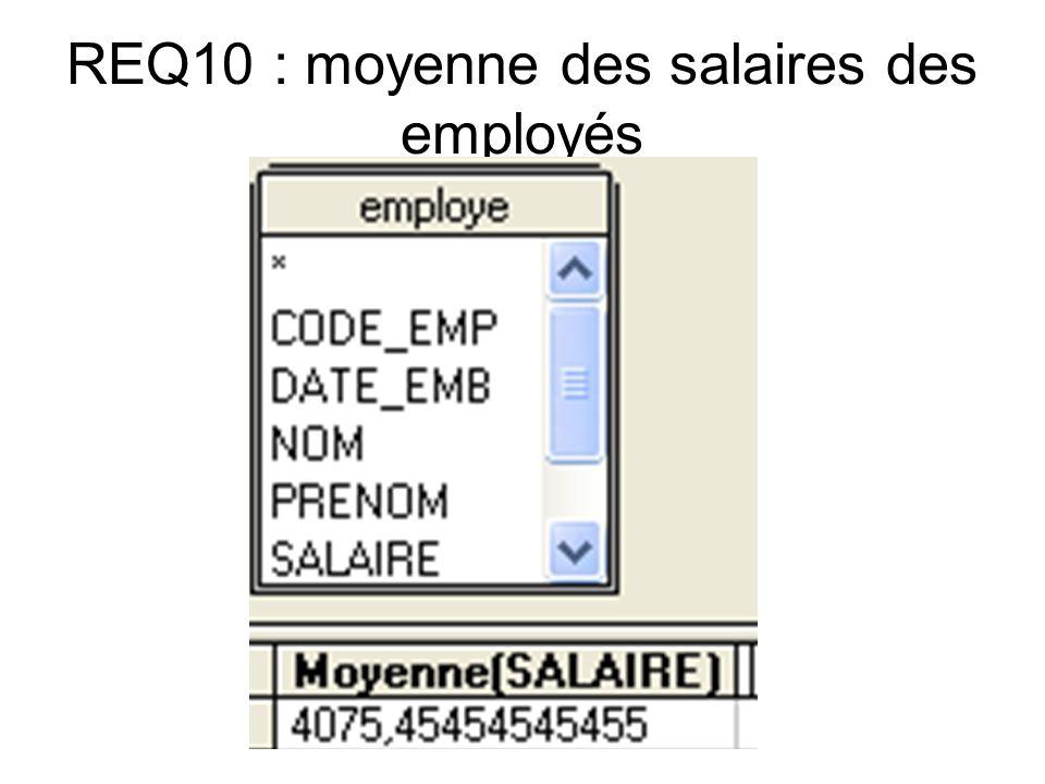 REQ10 : moyenne des salaires des employés
