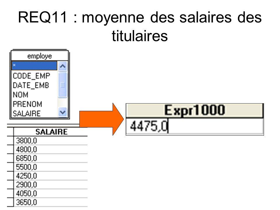 REQ11 : moyenne des salaires des titulaires