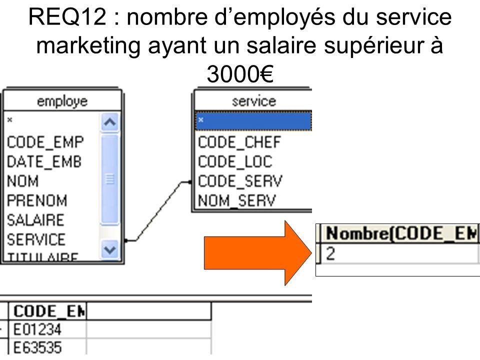 REQ12 : nombre demployés du service marketing ayant un salaire supérieur à 3000