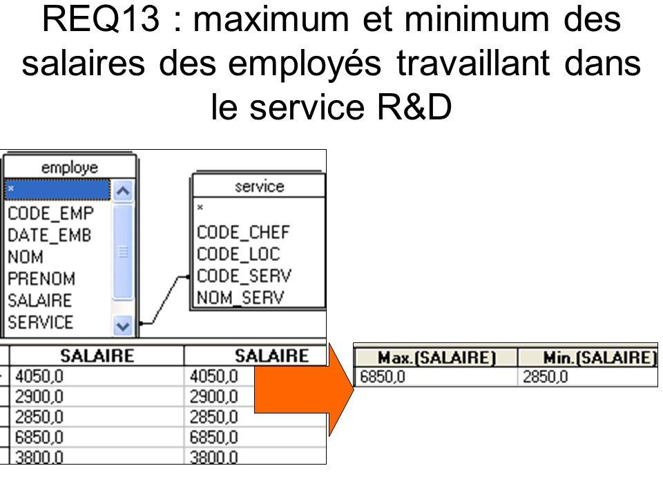 REQ13 : maximum et minimum des salaires des employés travaillant dans le service R&D