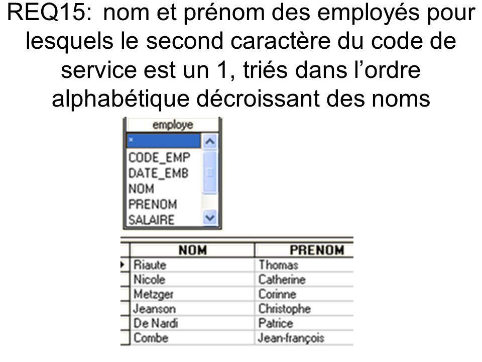 REQ15:nom et prénom des employés pour lesquels le second caractère du code de service est un 1, triés dans lordre alphabétique décroissant des noms