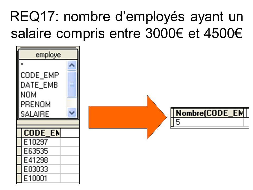 REQ17: nombre demployés ayant un salaire compris entre 3000 et 4500