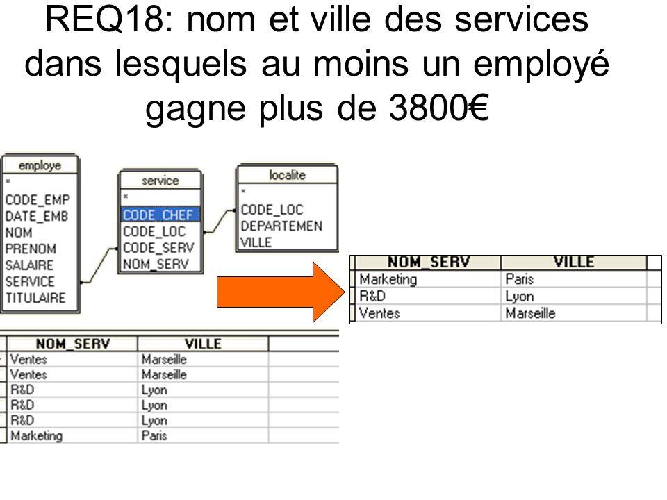 REQ18: nom et ville des services dans lesquels au moins un employé gagne plus de 3800