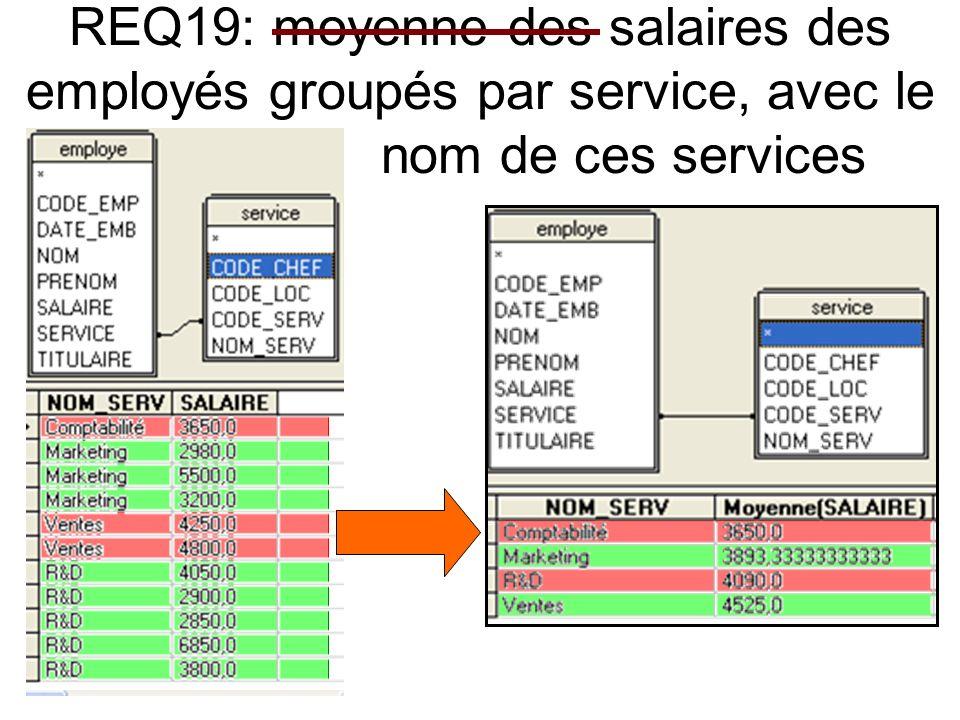 REQ19: moyenne des salaires des employés groupés par service, avec le nom de ces services