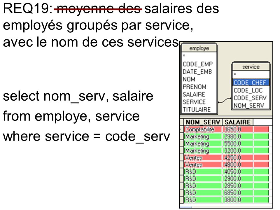 select nom_serv, salaire from employe, service where service = code_serv
