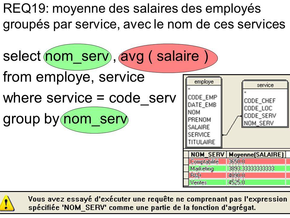 REQ19: moyenne des salaires des employés groupés par service, avec le nom de ces services select nom_serv, avg ( salaire ) from employe, service where