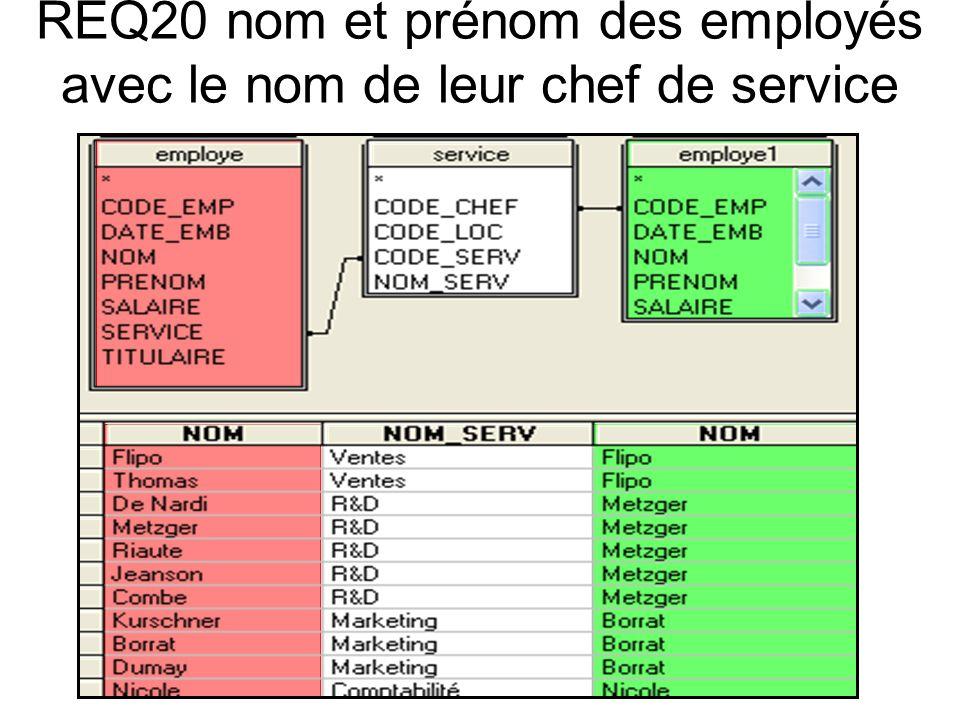 REQ20 nom et prénom des employés avec le nom de leur chef de service