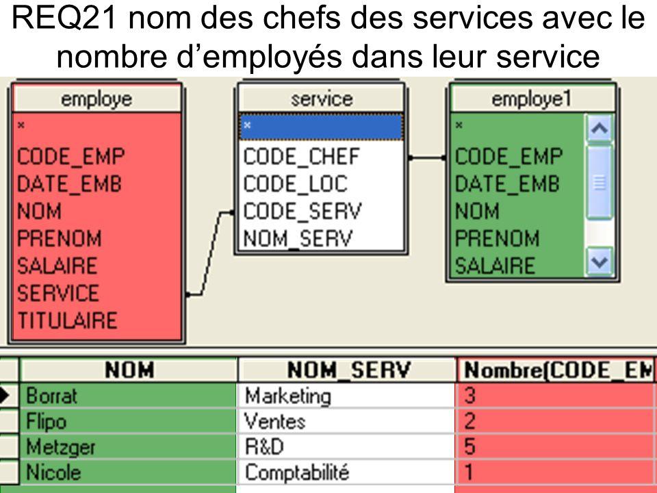 REQ21 nom des chefs des services avec le nombre demployés dans leur service
