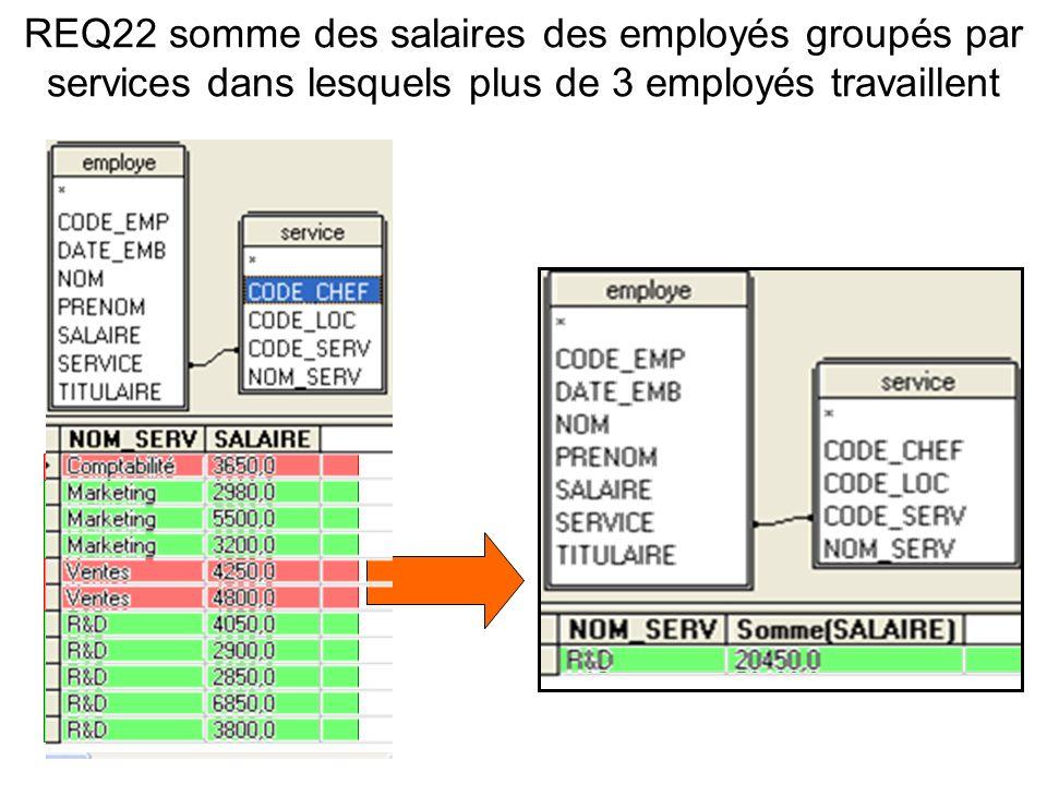 REQ22 somme des salaires des employés groupés par services dans lesquels plus de 3 employés travaillent