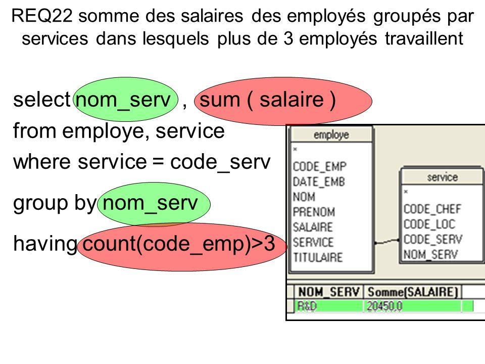 REQ22 somme des salaires des employés groupés par services dans lesquels plus de 3 employés travaillent select nom_serv, sum ( salaire ) from employe,