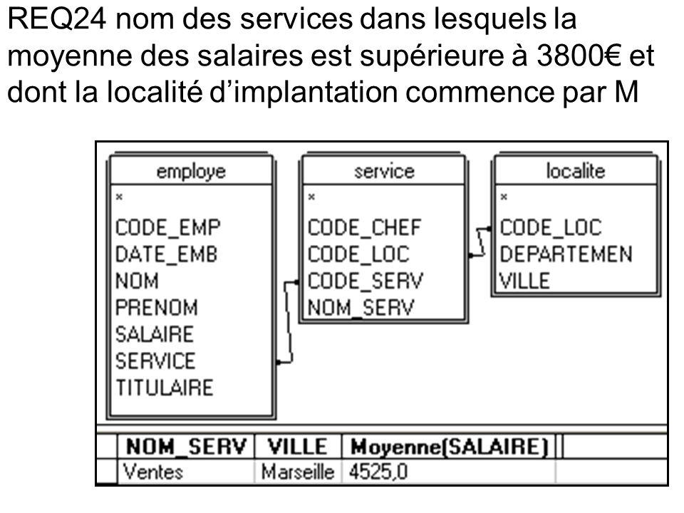 REQ24 nom des services dans lesquels la moyenne des salaires est supérieure à 3800 et dont la localité dimplantation commence par M