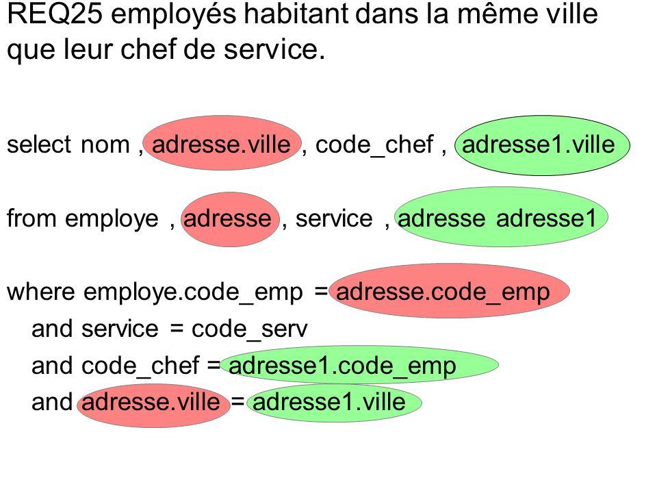 select nom, adresse.ville, code_chef, adresse1.ville from employe, adresse, service, adresse adresse1 where employe.code_emp = adresse.code_emp and se