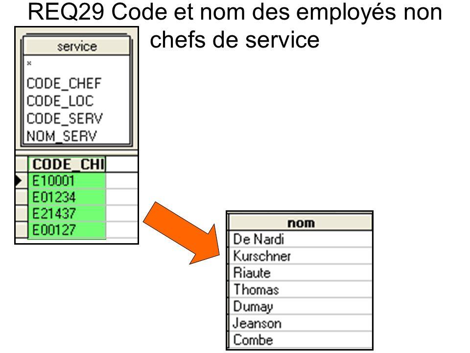 REQ29 Code et nom des employés non chefs de service
