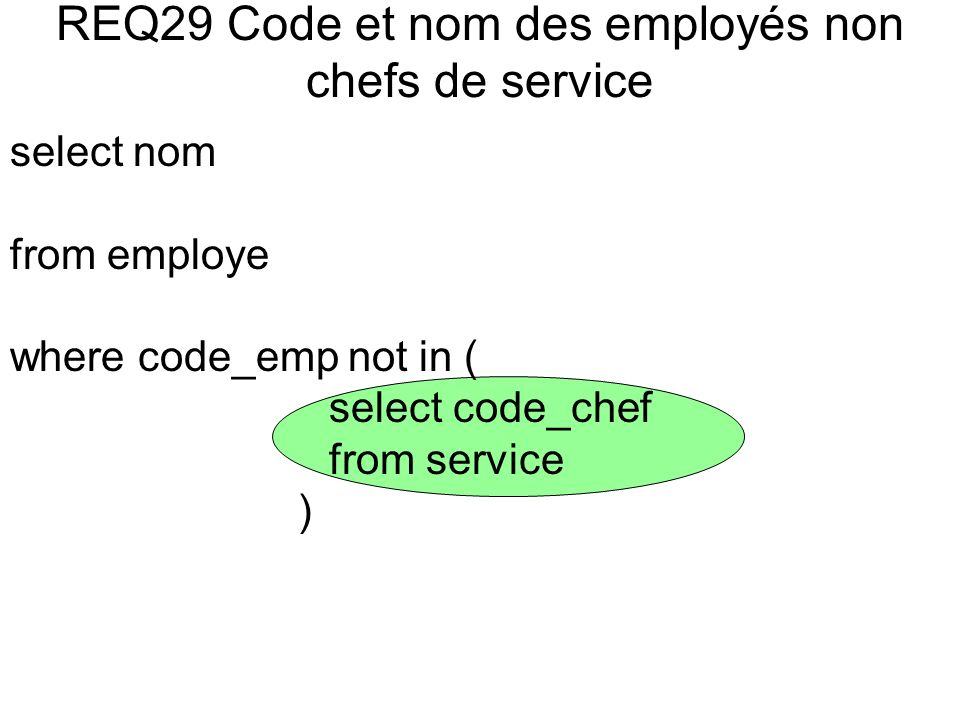 select nom from employe where code_emp not in ( select code_chef from service )