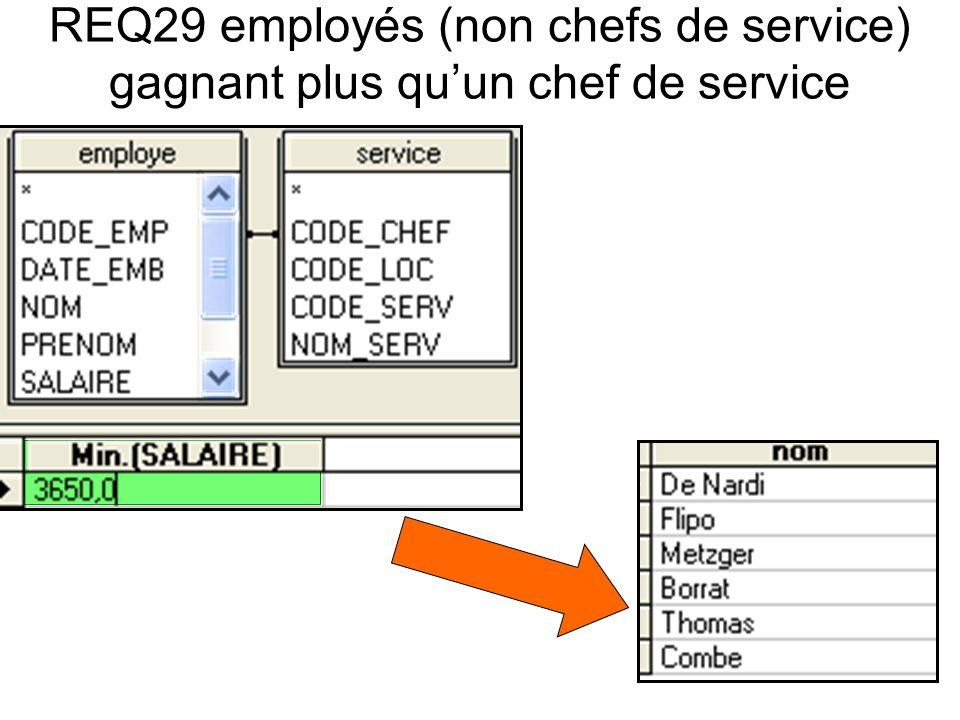 REQ29 employés (non chefs de service) gagnant plus quun chef de service