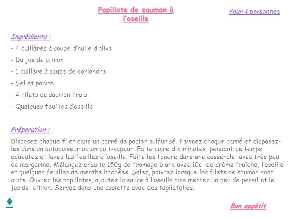 Papillote de saumon à loseille Ingrédients : - 4 cuillères à soupe dhuile dolive - Du jus de citron - 1 cuillère à soupe de coriandre - Sel et poivre