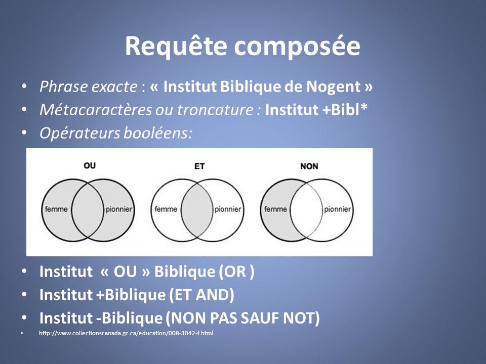 Requête composée Phrase exacte : « Institut Biblique de Nogent » Métacaractères ou troncature : Institut +Bibl* Opérateurs booléens: Institut « OU » B