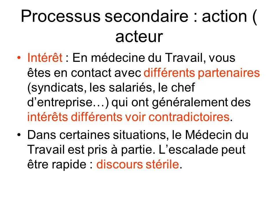 Processus secondaire : action ( acteur Intérêt : En médecine du Travail, vous êtes en contact avec différents partenaires (syndicats, les salariés, le