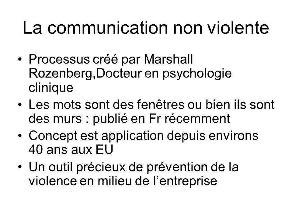 Processus créé par Marshall Rozenberg,Docteur en psychologie clinique Les mots sont des fenêtres ou bien ils sont des murs : publié en Fr récemment Co