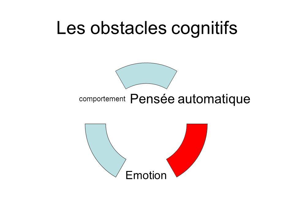Les obstacles cognitifs Pensée automatique Emotion comportement