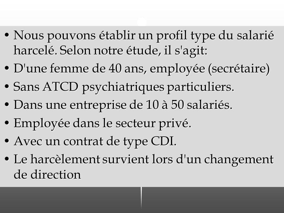 Nous pouvons établir un profil type du salarié harcelé. Selon notre étude, il s'agit:Nous pouvons établir un profil type du salarié harcelé. Selon not