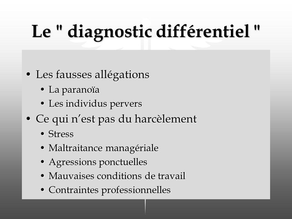 ANALYSE majorité de femmes dans les cas de harcèlementmajorité de femmes dans les cas de harcèlement consultation psychiatrique systématique.
