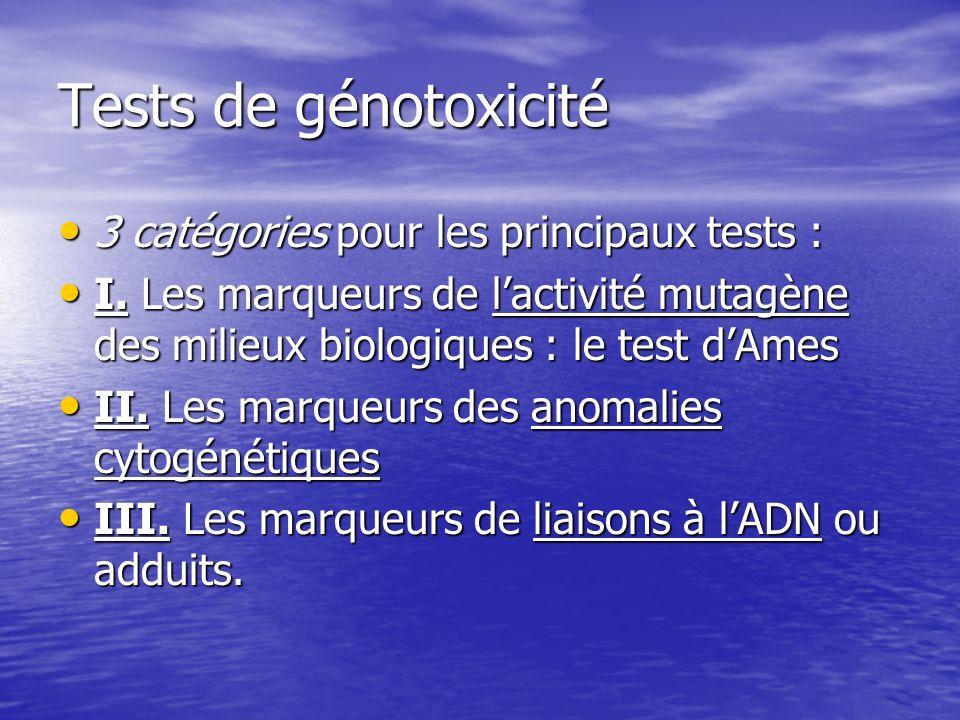 Tests de génotoxicité 3 catégories pour les principaux tests : 3 catégories pour les principaux tests : I. Les marqueurs de lactivité mutagène des mil