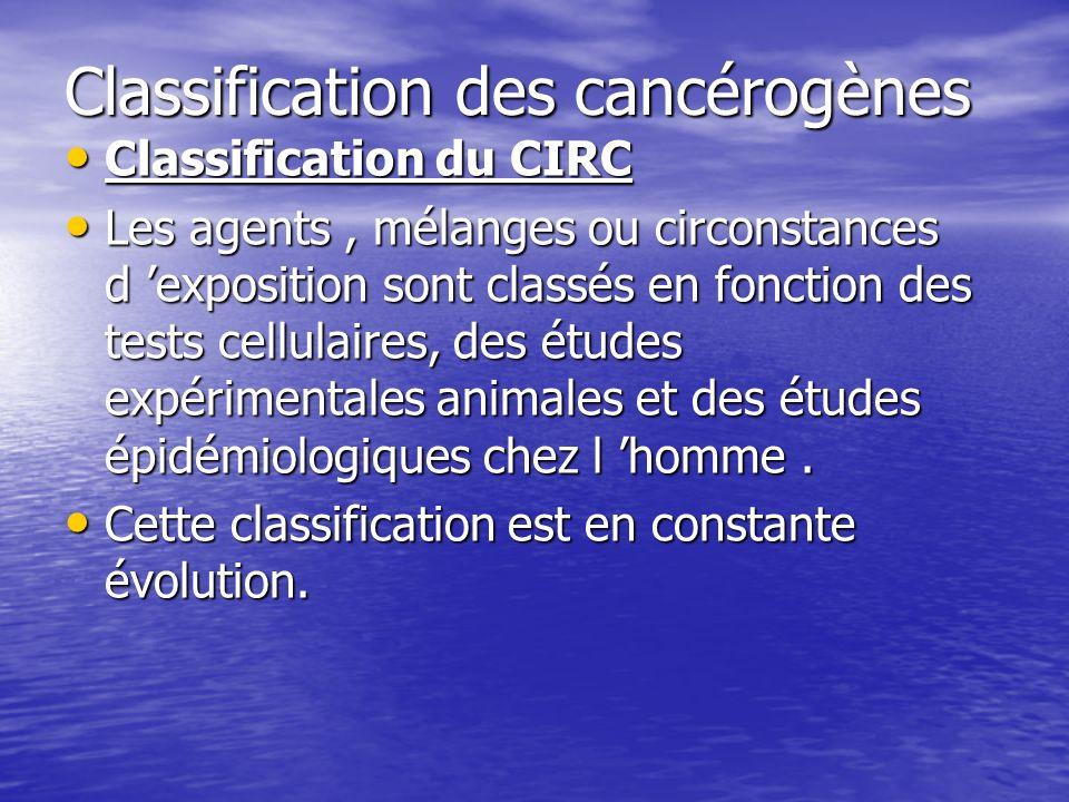 Classification des cancérogènes Classification du CIRC Classification du CIRC Les agents, mélanges ou circonstances d exposition sont classés en fonct