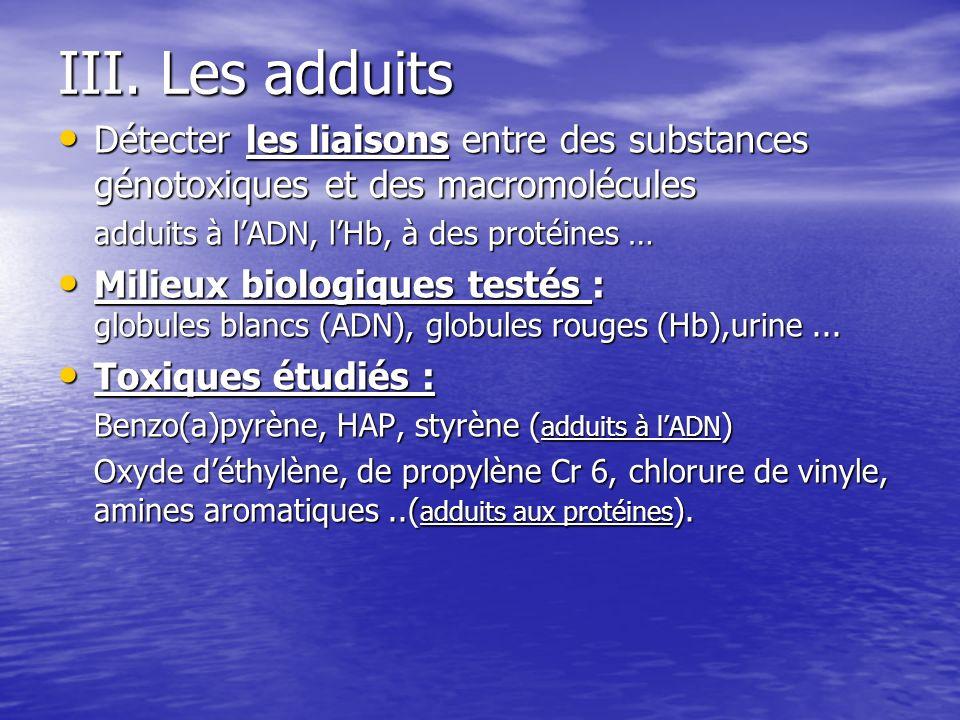 III. Les adduits Détecter les liaisons entre des substances génotoxiques et des macromolécules Détecter les liaisons entre des substances génotoxiques
