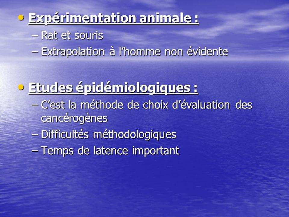 Expérimentation animale : Expérimentation animale : –Rat et souris –Extrapolation à lhomme non évidente Etudes épidémiologiques : Etudes épidémiologiq