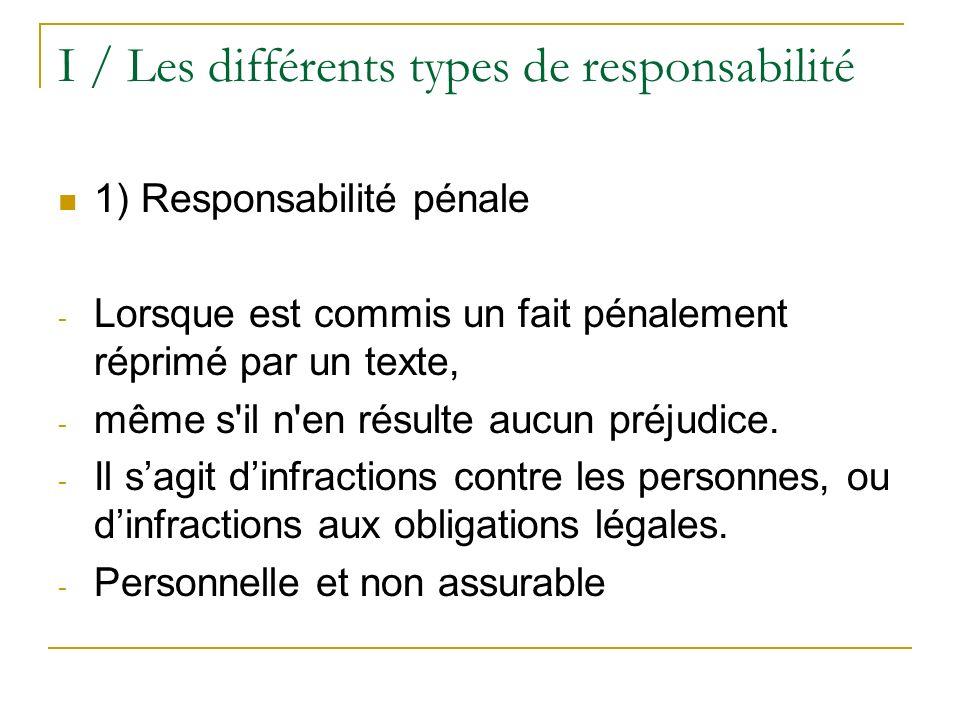 I / Les différents types de responsabilité 1) Responsabilité pénale Exonération en cas de : - Altération de la conscience - Cas de force majeure