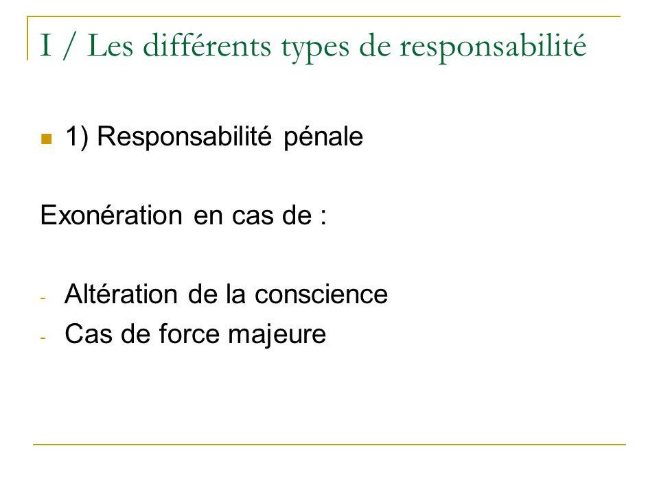 I / Les différents types de responsabilité 2) Responsabilité civile - Elle repose sur l existence d une faute, d un préjudice et d un lien de causalité entre les deux.