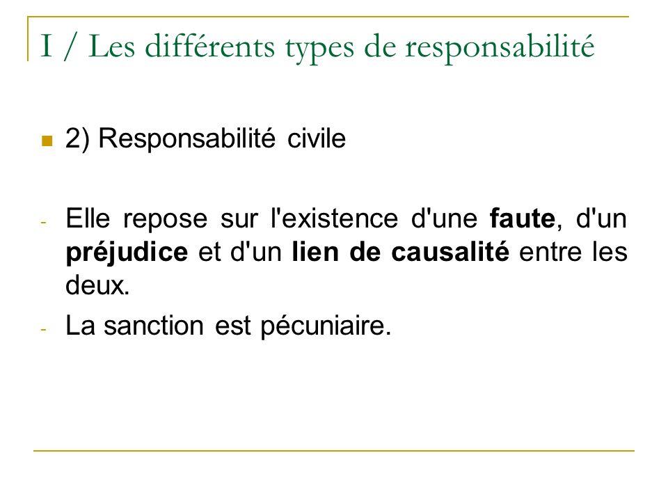 I / Les différents types de responsabilité 2) Responsabilité civile - Elle est contractuelle quand le dommage résulte de linexécution ou de la mauvaise exécution des obligations nées dun contrat.