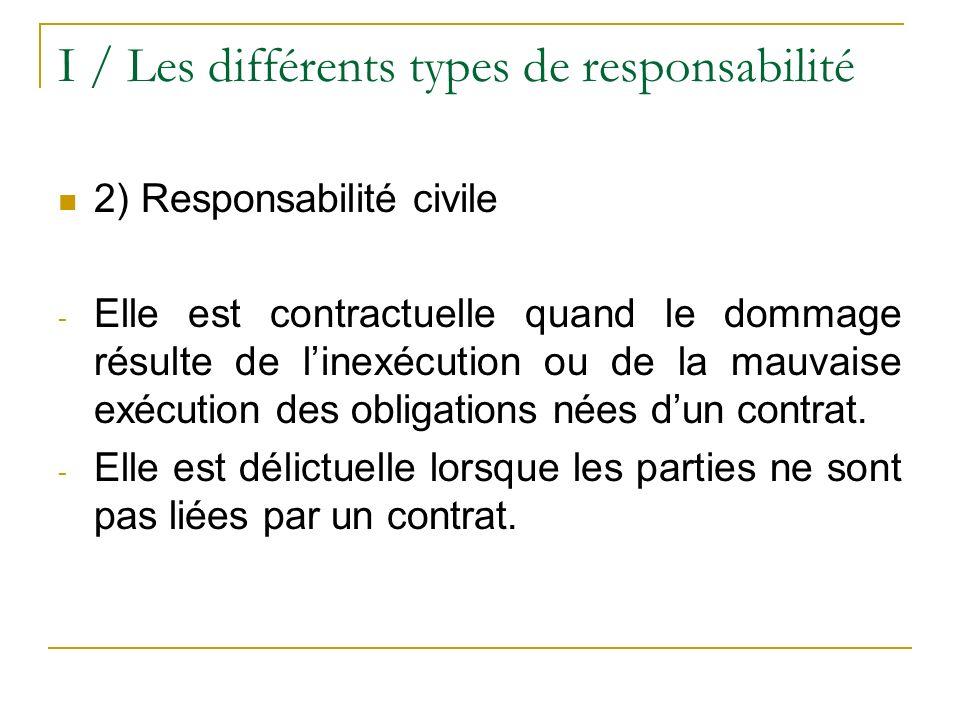 I / Les différents types de responsabilité 3) Responsabilité déontologique ou ordinale Est engagée en cas de «manquement volontaire et inexcusable à des obligations dordre professionnel et déontologique».
