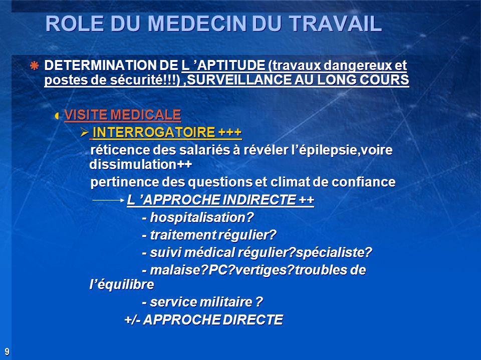 9 ROLE DU MEDECIN DU TRAVAIL DETERMINATION DE L APTITUDE (travaux dangereux et postes de sécurité!!!),SURVEILLANCE AU LONG COURS VISITE MEDICALE INTER