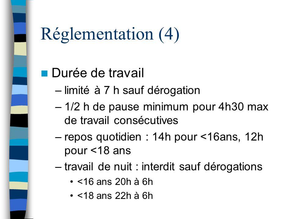 Réglementation (4) Durée de travail –limité à 7 h sauf dérogation –1/2 h de pause minimum pour 4h30 max de travail consécutives –repos quotidien : 14h