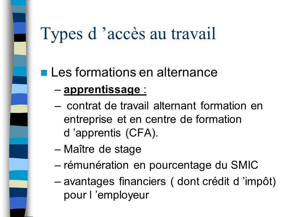 Types d accès au travail Les formations en alternance –apprentissage : – contrat de travail alternant formation en entreprise et en centre de formatio