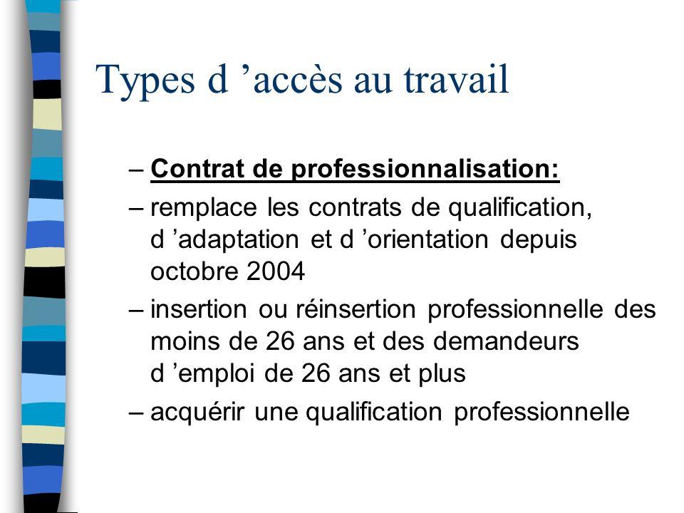 Types d accès au travail –Contrat de professionnalisation: –remplace les contrats de qualification, d adaptation et d orientation depuis octobre 2004