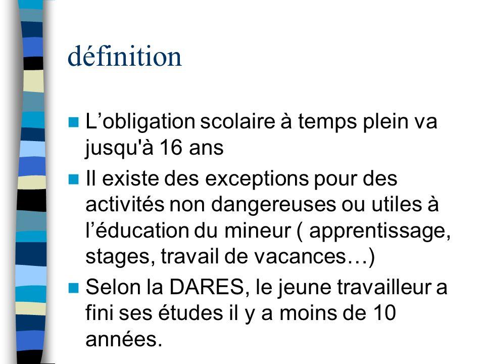 définition Lobligation scolaire à temps plein va jusqu'à 16 ans Il existe des exceptions pour des activités non dangereuses ou utiles à léducation du