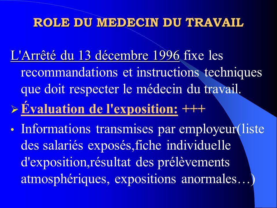 ROLE DU MEDECIN DU TRAVAIL L'Arrêté du 13 décembre 1996 L'Arrêté du 13 décembre 1996 fixe les recommandations et instructions techniques que doit resp