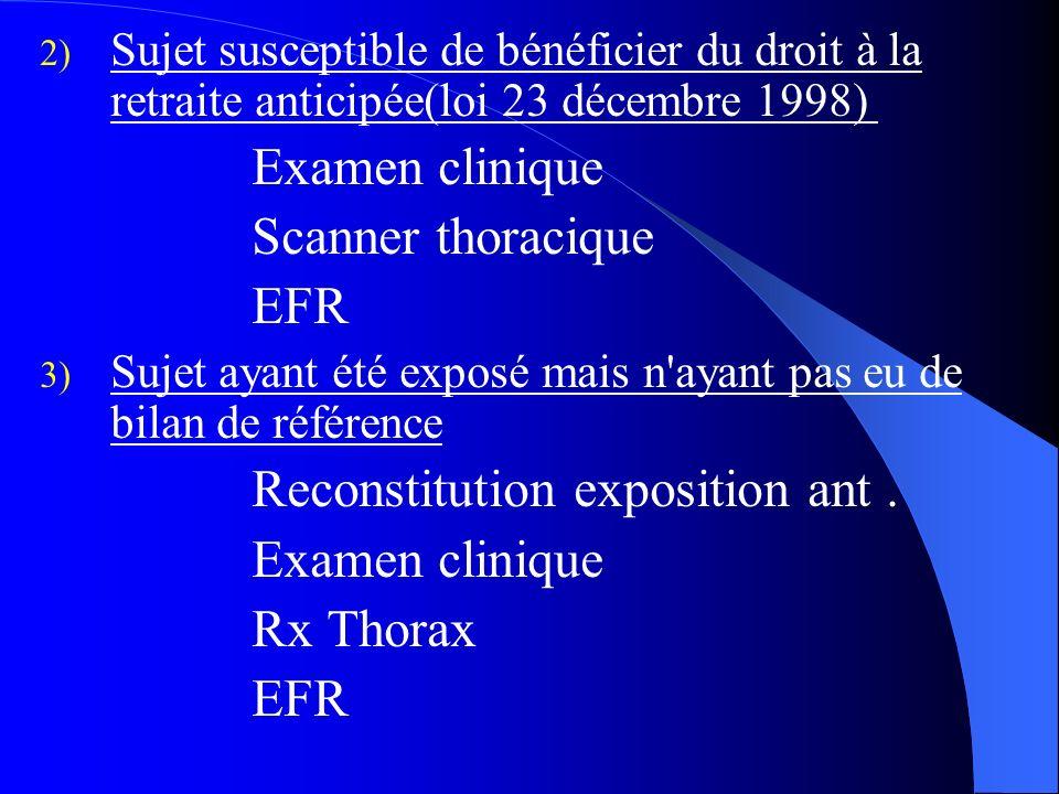 2) Sujet susceptible de bénéficier du droit à la retraite anticipée(loi 23 décembre 1998) Examen clinique Scanner thoracique EFR 3) Sujet ayant été ex