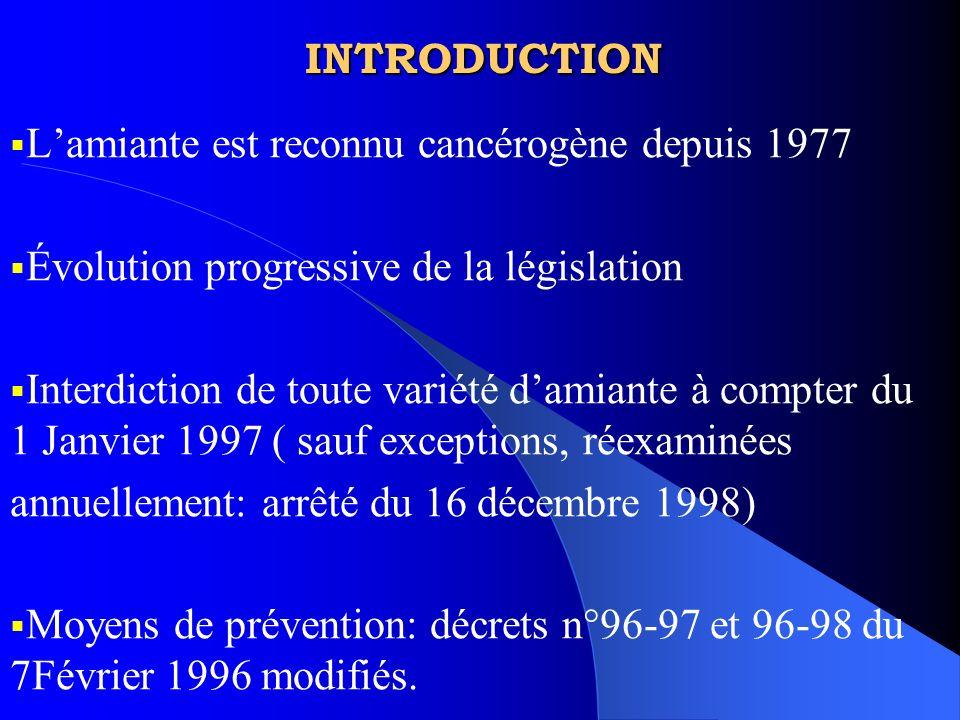 INTRODUCTION Lamiante est reconnu cancérogène depuis 1977 Évolution progressive de la législation Interdiction de toute variété damiante à compter du