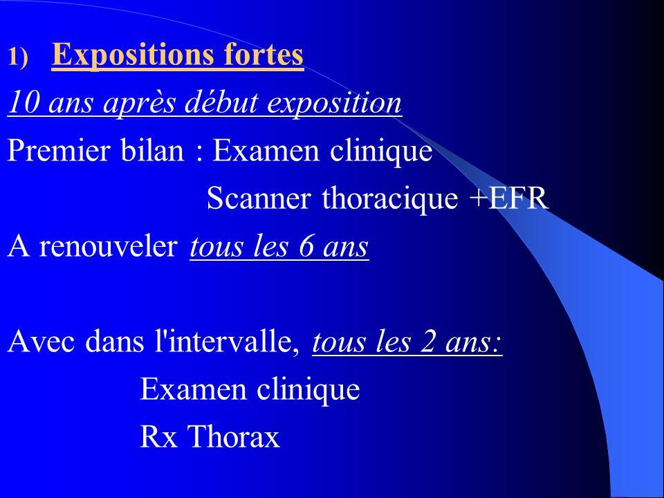 1) Expositions fortes 10 ans après début exposition Premier bilan : Examen clinique Scanner thoracique +EFR A renouveler tous les 6 ans Avec dans l'in