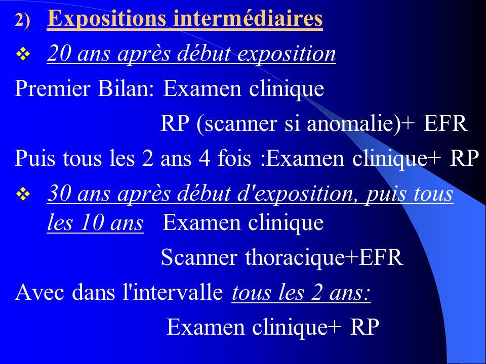 2) Expositions intermédiaires 20 ans après début exposition Premier Bilan: Examen clinique RP (scanner si anomalie)+ EFR Puis tous les 2 ans 4 fois :E