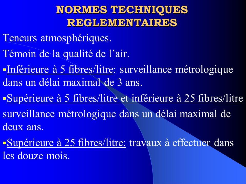NORMES TECHNIQUES REGLEMENTAIRES Teneurs atmosphériques. Témoin de la qualité de lair. Inférieure à 5 fibres/litre: surveillance métrologique dans un