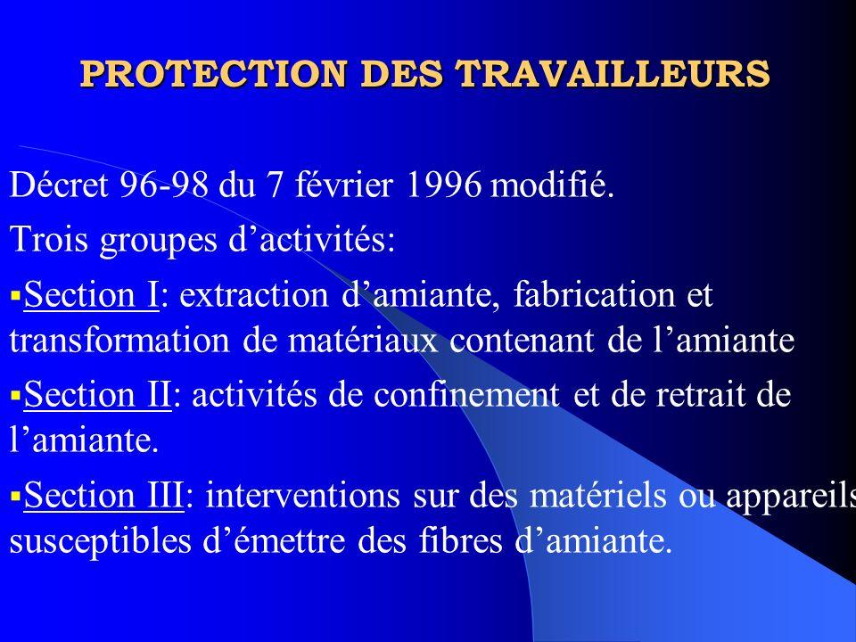PROTECTION DES TRAVAILLEURS Décret 96-98 du 7 février 1996 modifié. Trois groupes dactivités: Section I: extraction damiante, fabrication et transform