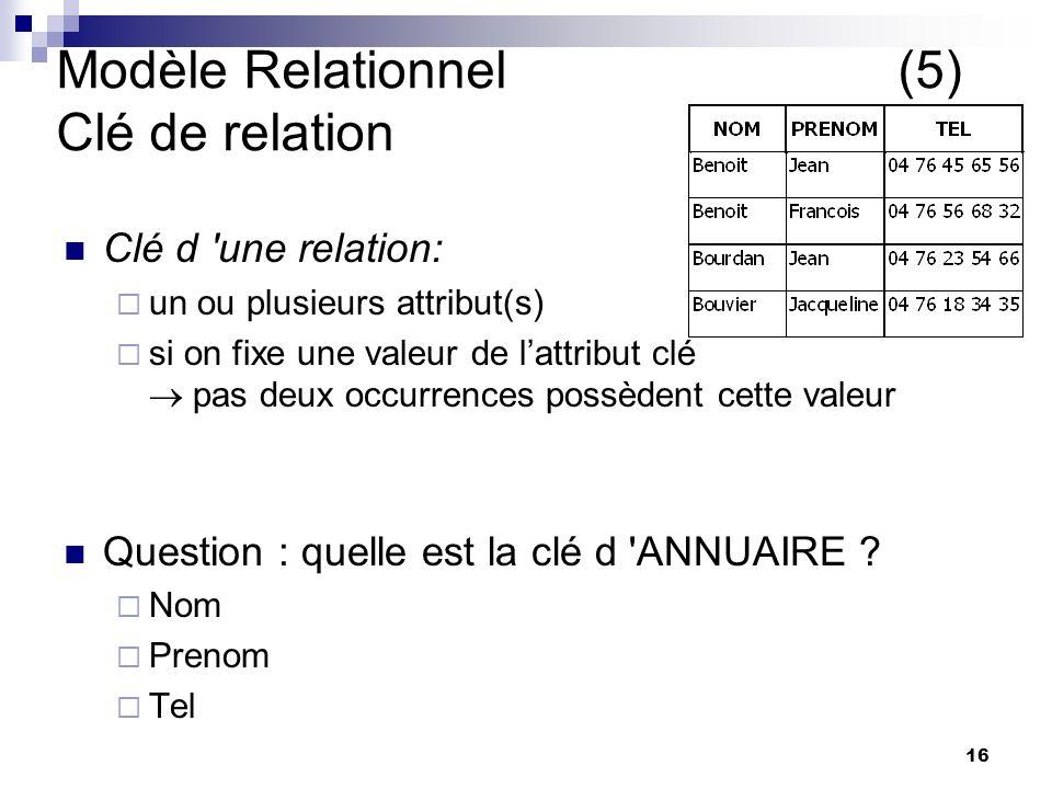16 Modèle Relationnel(5) Clé de relation Clé d une relation: un ou plusieurs attribut(s) si on fixe une valeur de lattribut clé pas deux occurrences possèdent cette valeur Question : quelle est la clé d ANNUAIRE .